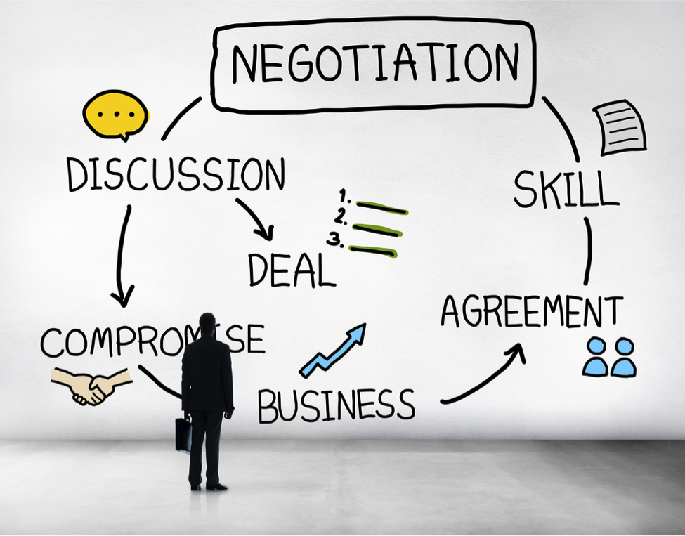 how to develop negotiation skills
