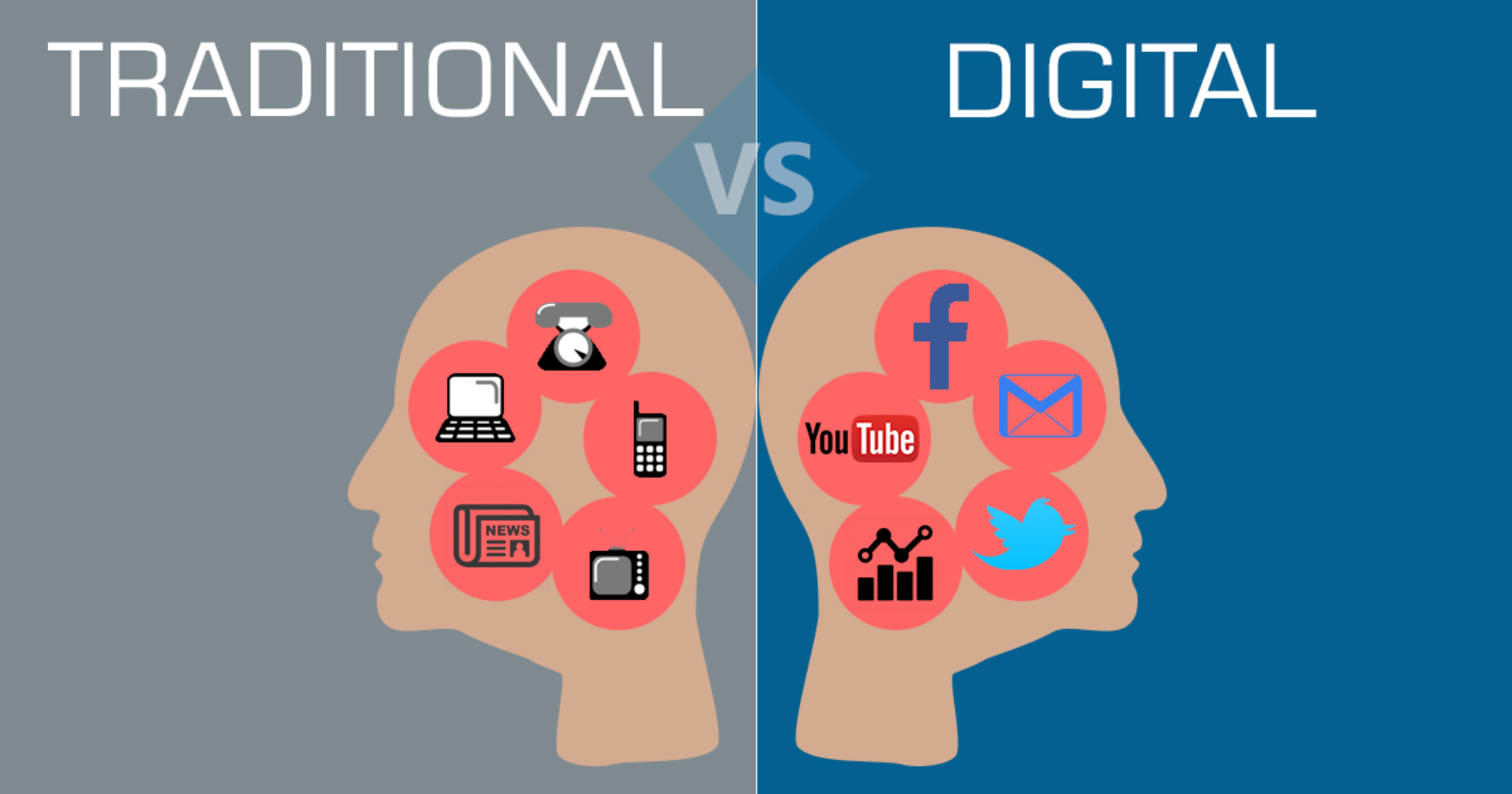 Marketing: Balancing the Traditional and Digital