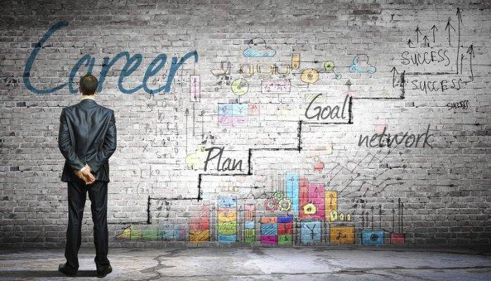 Career Planning Basics